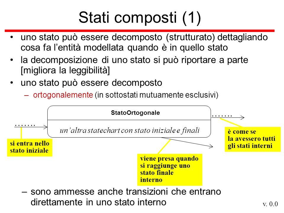 Stati composti (1) uno stato può essere decomposto (strutturato) dettagliando cosa fa l'entità modellata quando è in quello stato.