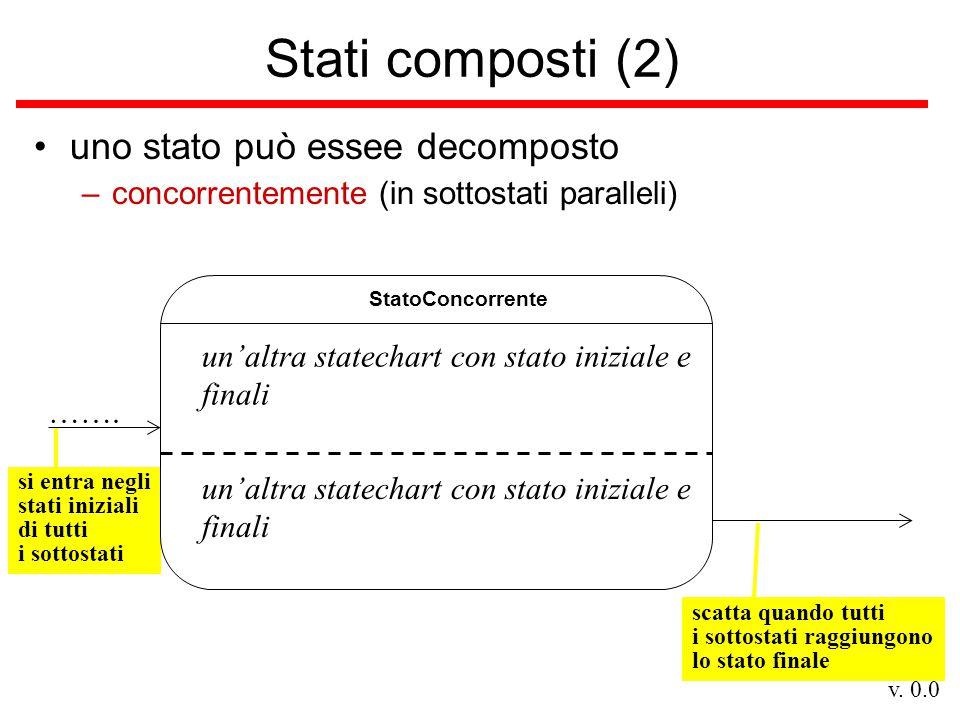 Stati composti (2) uno stato può essee decomposto