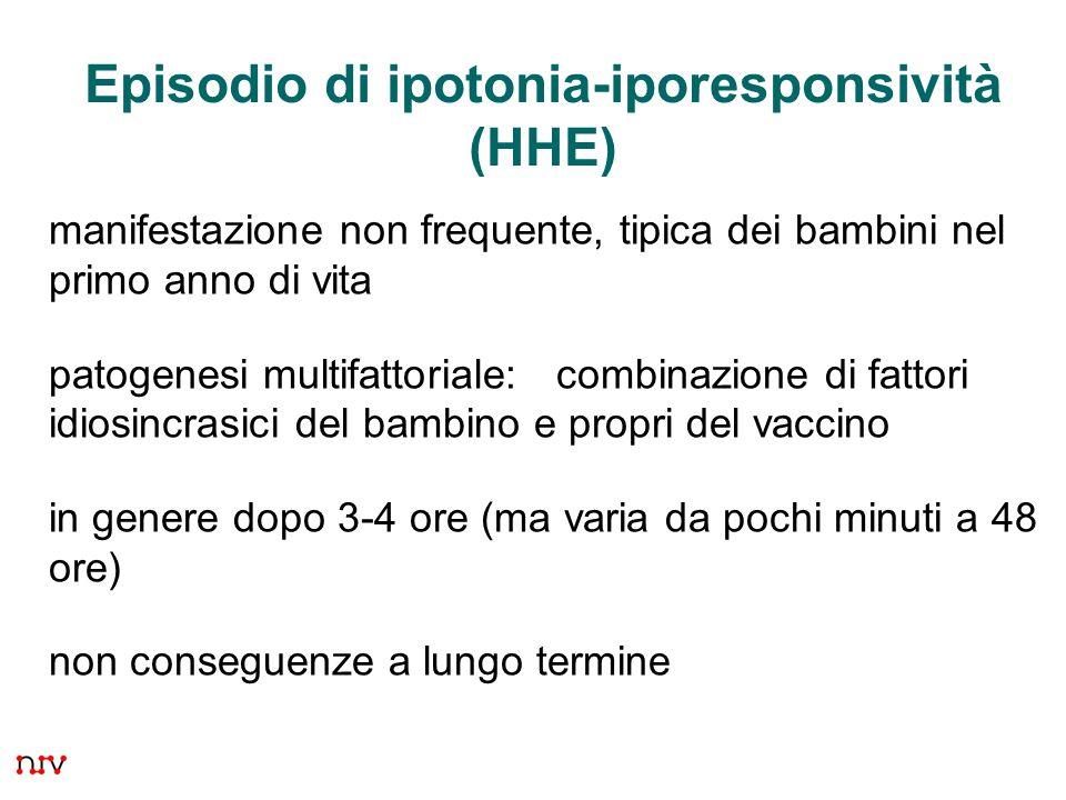 Episodio di ipotonia-iporesponsività (HHE)