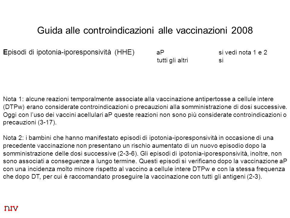 Guida alle controindicazioni alle vaccinazioni 2008