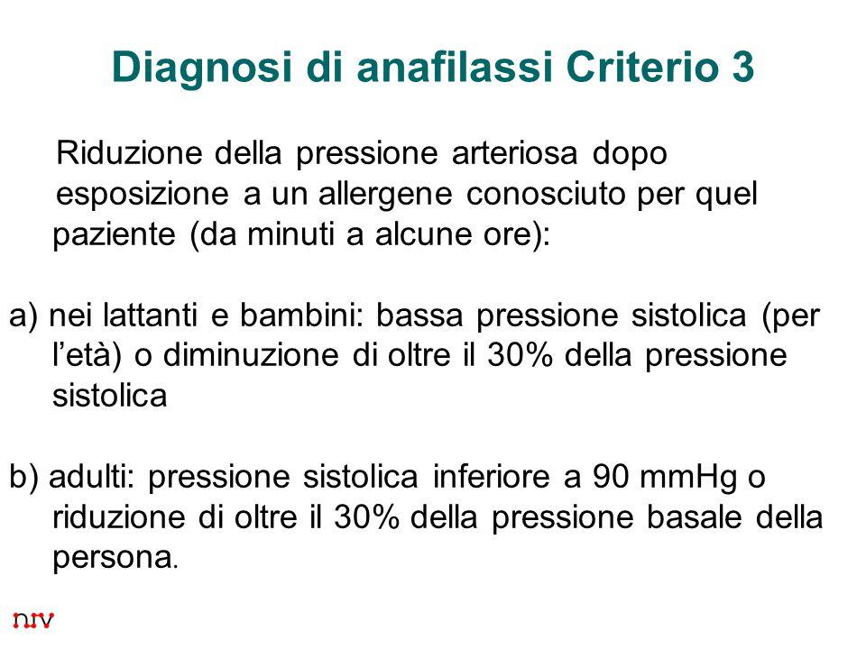 Diagnosi di anafilassi Criterio 3