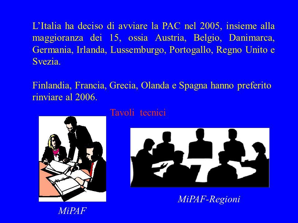 L'Italia ha deciso di avviare la PAC nel 2005, insieme alla maggioranza dei 15, ossia Austria, Belgio, Danimarca, Germania, Irlanda, Lussemburgo, Portogallo, Regno Unito e Svezia.