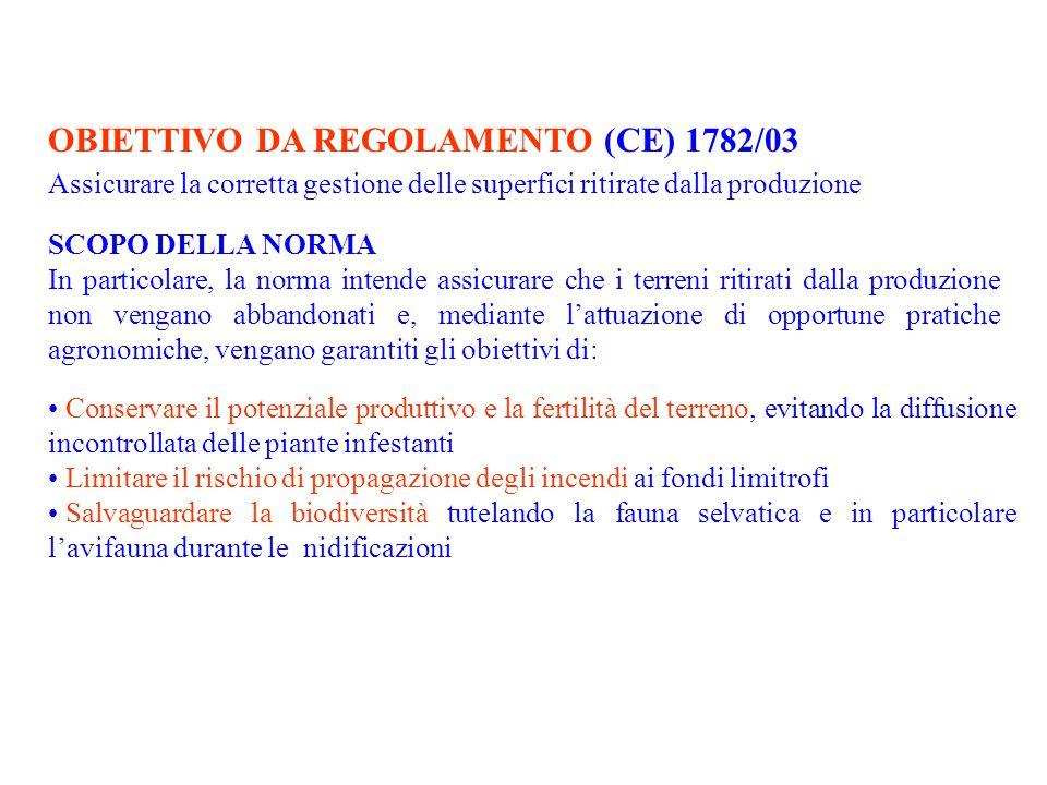 OBIETTIVO DA REGOLAMENTO (CE) 1782/03