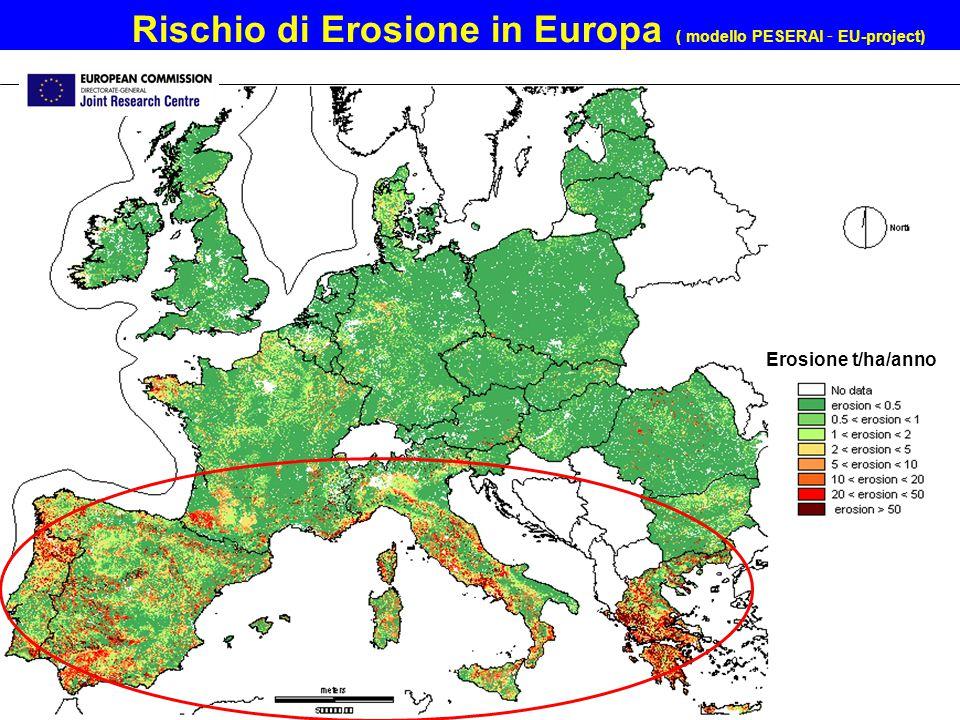 Rischio di Erosione in Europa ( modello PESERAl - EU-project)