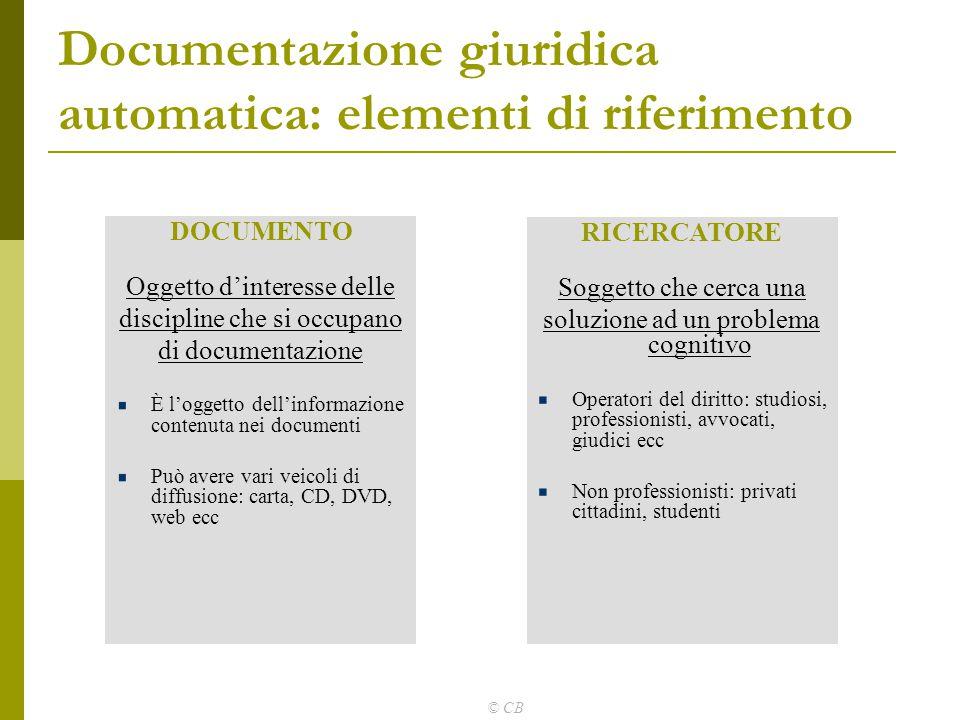 Documentazione giuridica automatica: elementi di riferimento