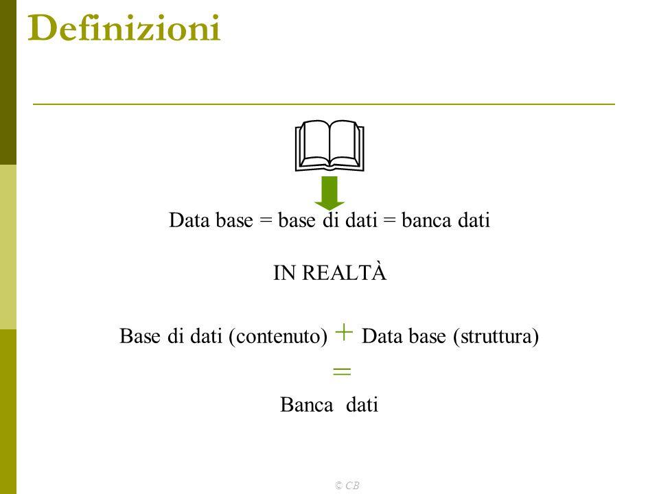  Definizioni = Data base = base di dati = banca dati IN REALTÀ
