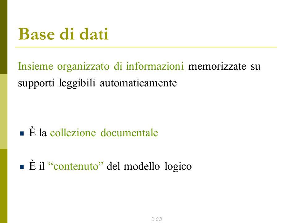 Base di dati Insieme organizzato di informazioni memorizzate su