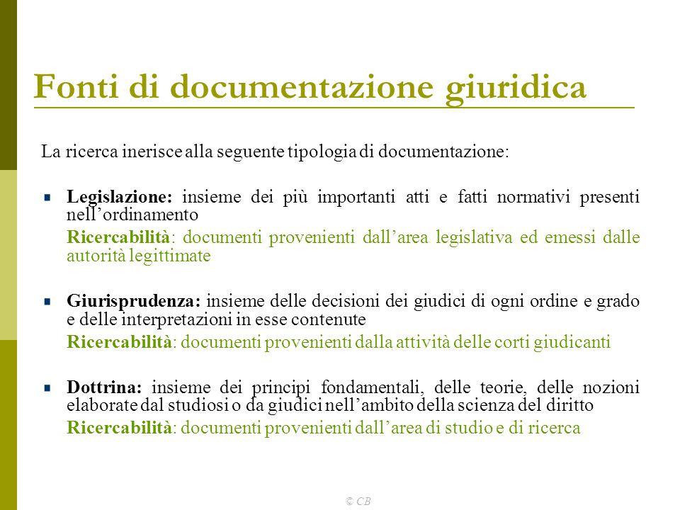 Fonti di documentazione giuridica