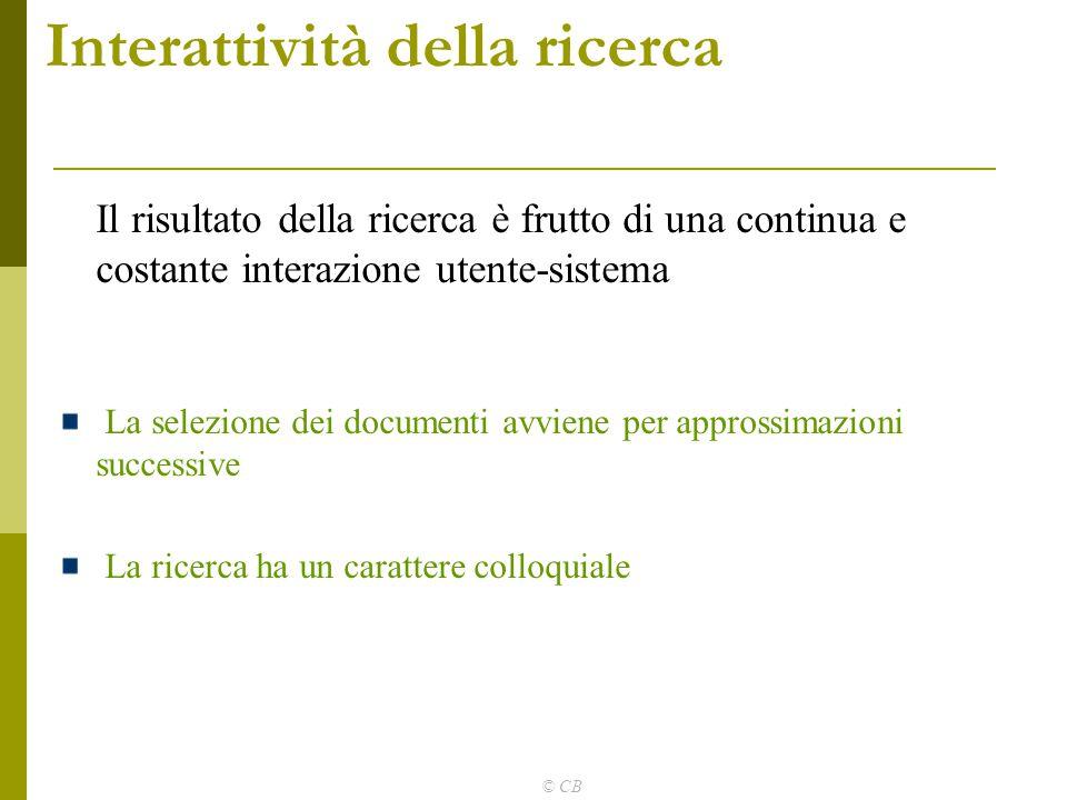 Interattività della ricerca