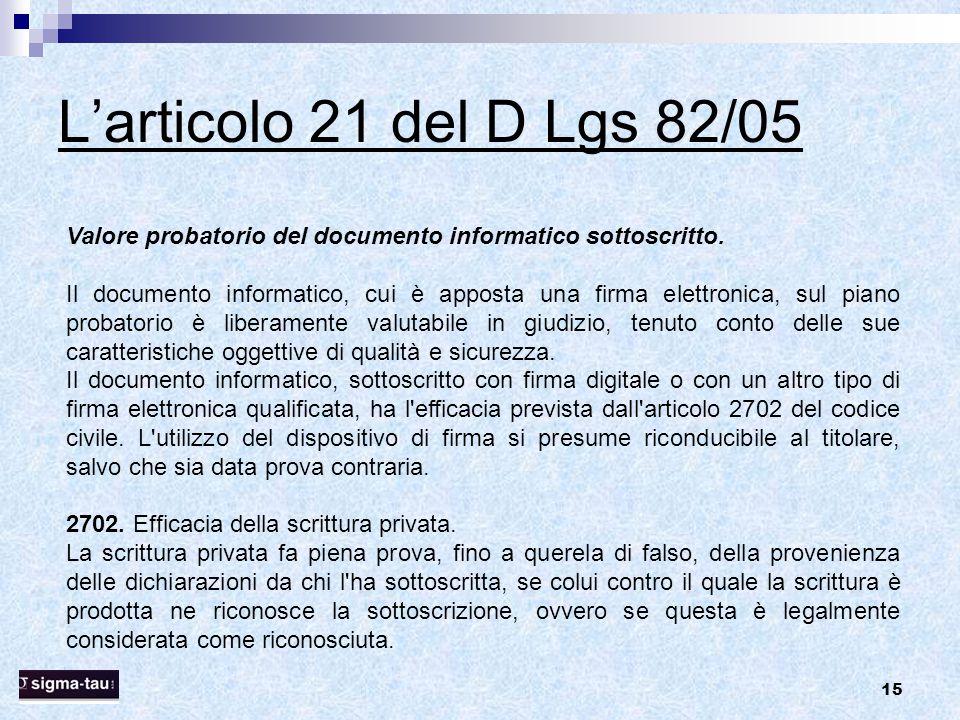 L'articolo 21 del D Lgs 82/05 Valore probatorio del documento informatico sottoscritto.