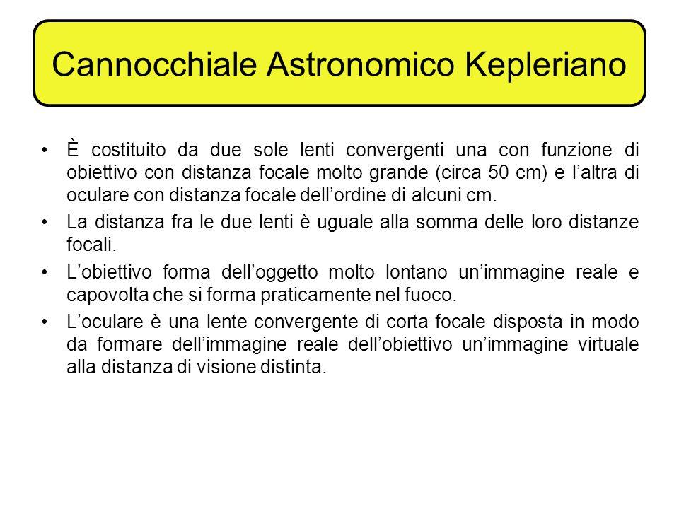Cannocchiale Astronomico Kepleriano