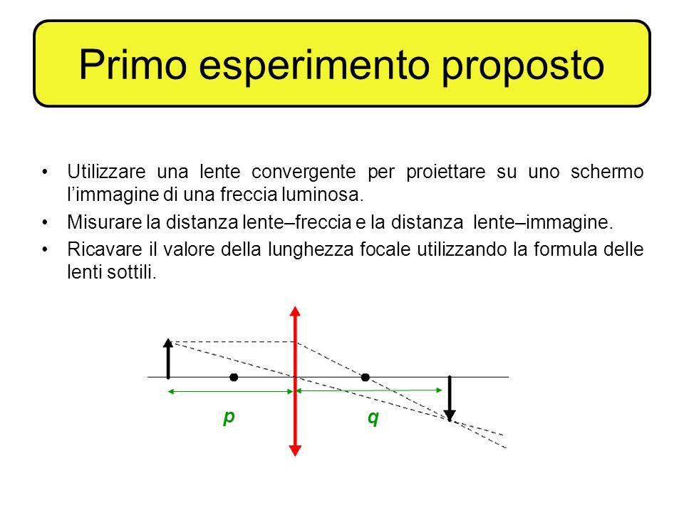 Primo esperimento proposto