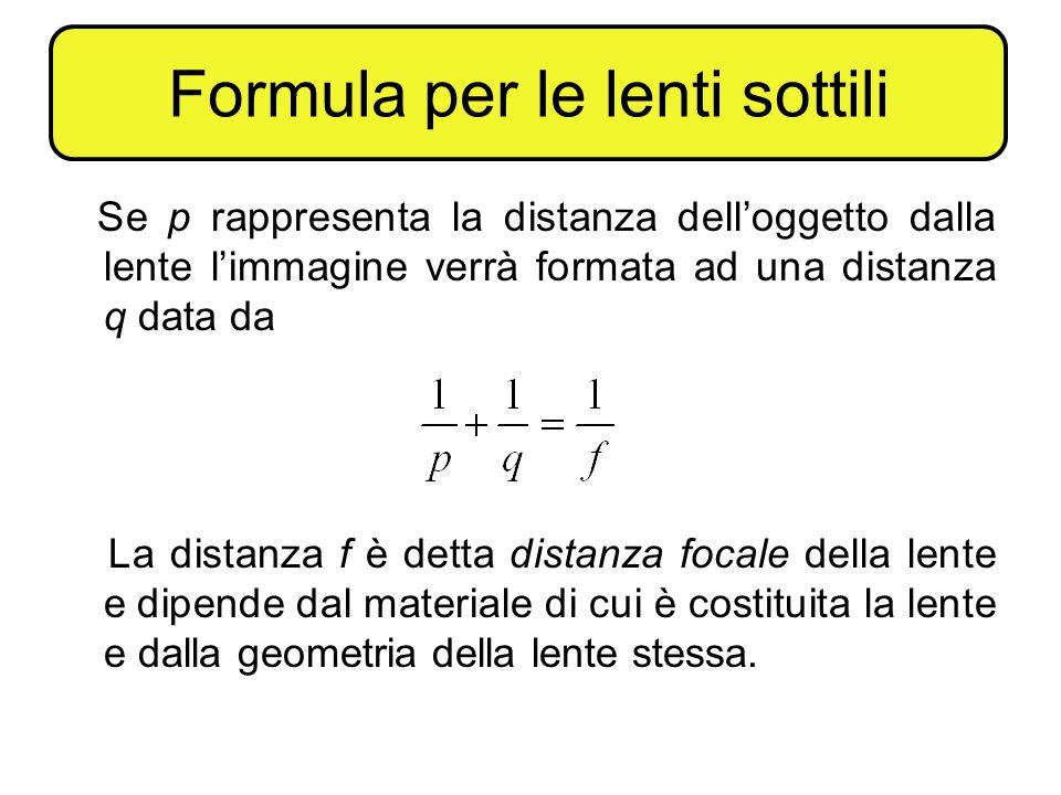 Formula per le lenti sottili
