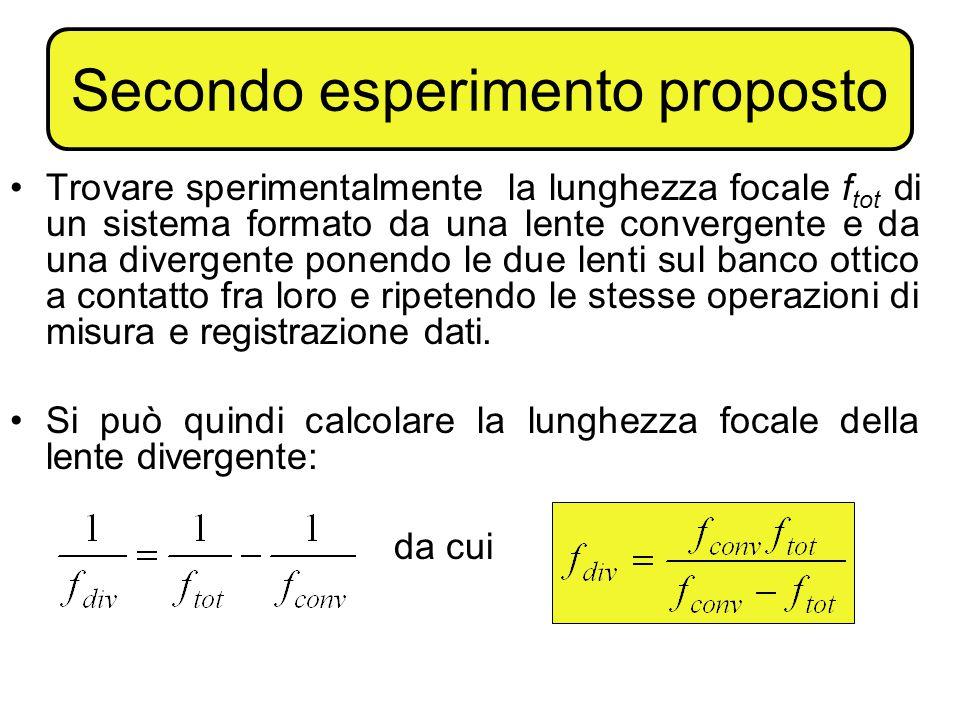 Secondo esperimento proposto