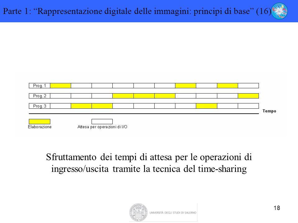 Parte 1: Rappresentazione digitale delle immagini: principi di base (16)