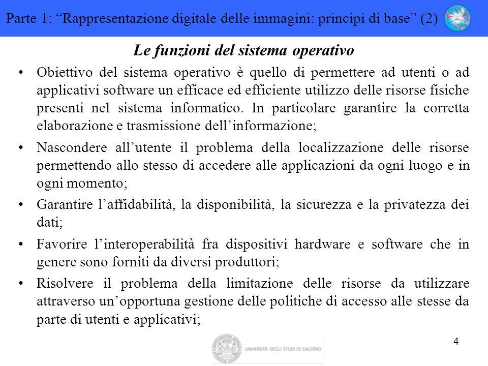 Le funzioni del sistema operativo