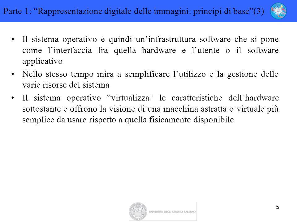 Parte 1: Rappresentazione digitale delle immagini: principi di base (3)