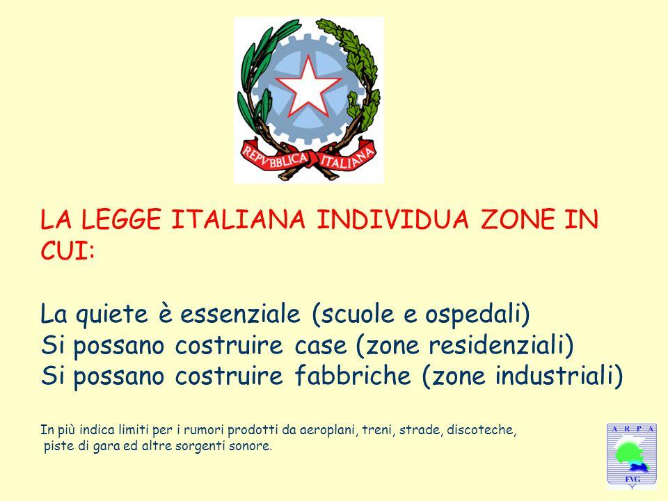 LA LEGGE ITALIANA INDIVIDUA ZONE IN CUI: