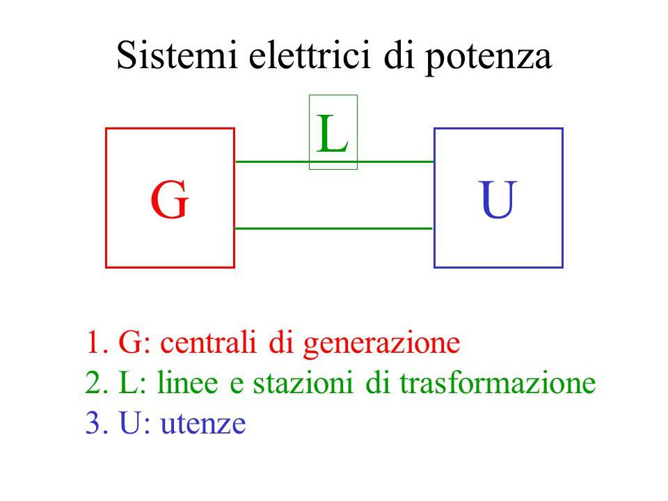 Sistemi elettrici di potenza
