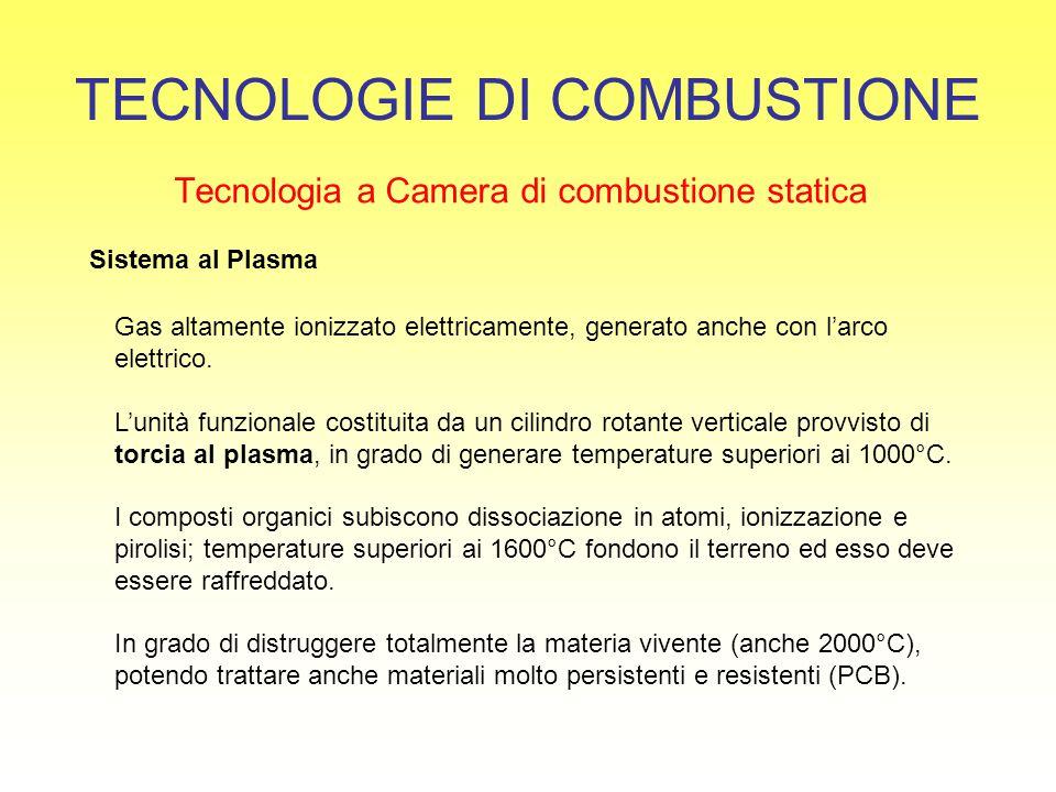 TECNOLOGIE DI COMBUSTIONE