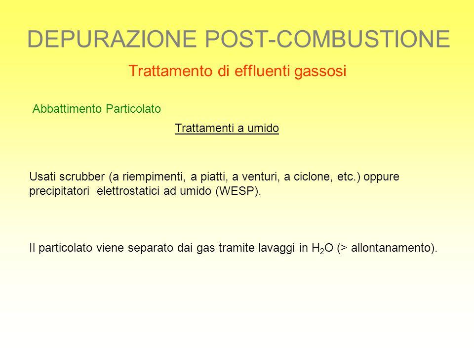 DEPURAZIONE POST-COMBUSTIONE