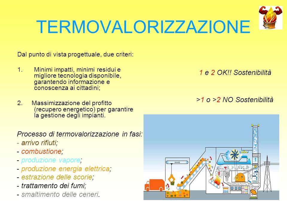 TERMOVALORIZZAZIONE 1 e 2 OK!! Sostenibilità