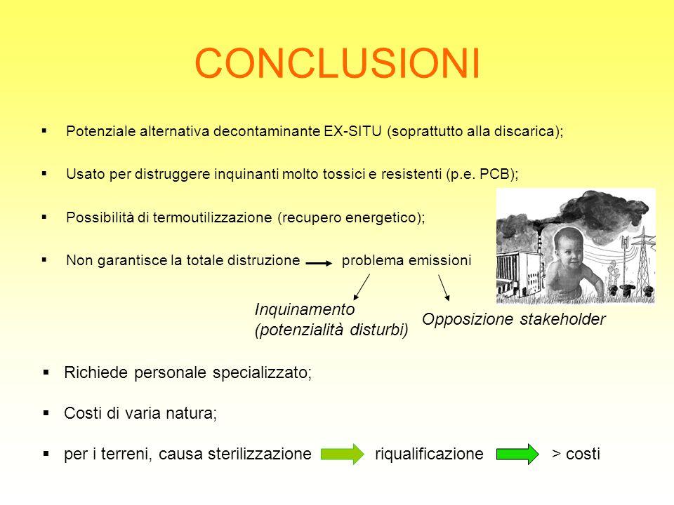 CONCLUSIONI Inquinamento (potenzialità disturbi)