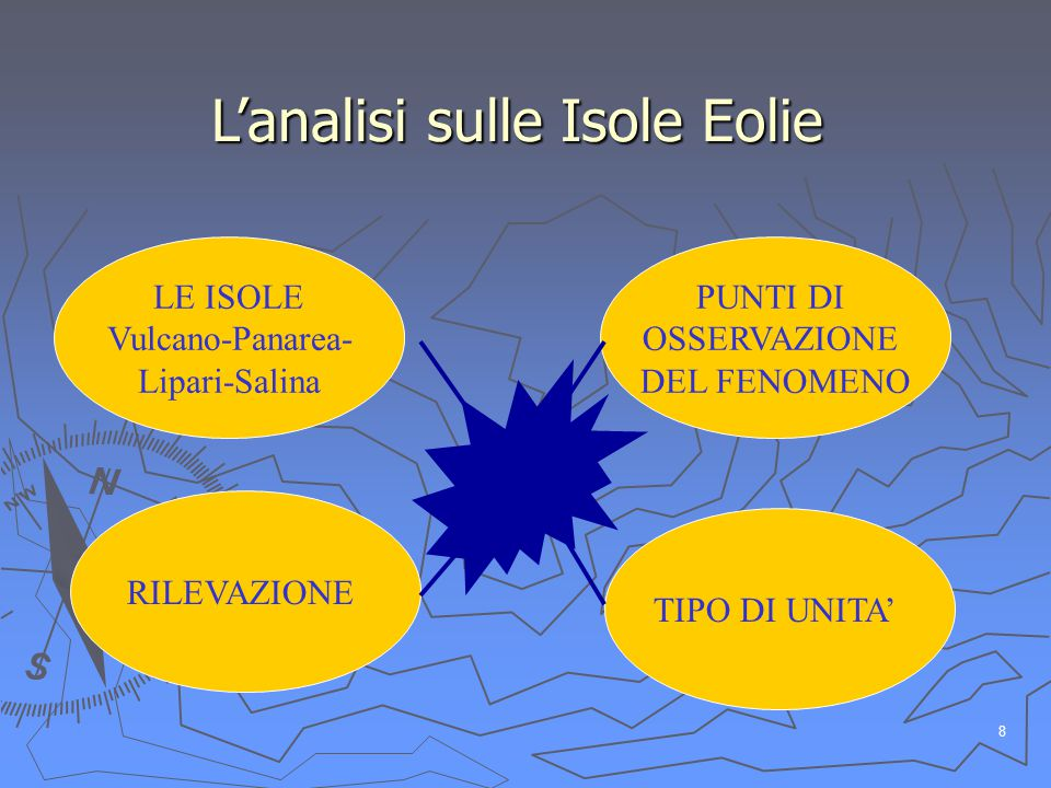 L'analisi sulle Isole Eolie