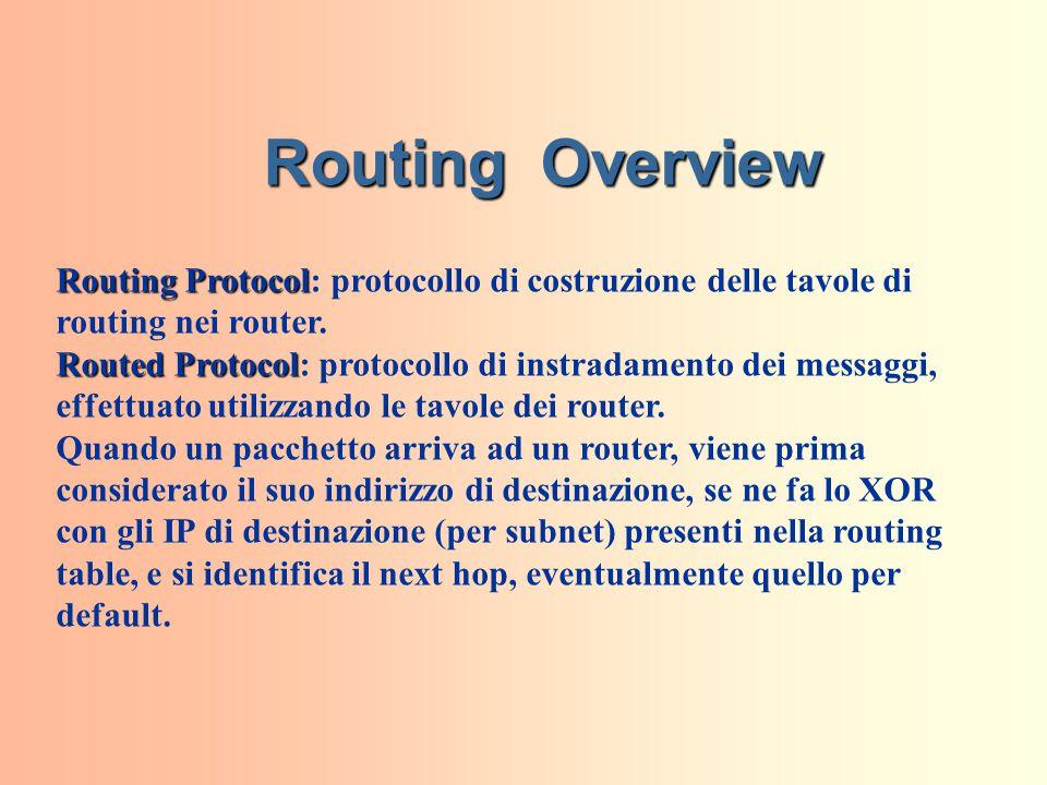 Routing Overview Routing Protocol: protocollo di costruzione delle tavole di routing nei router.