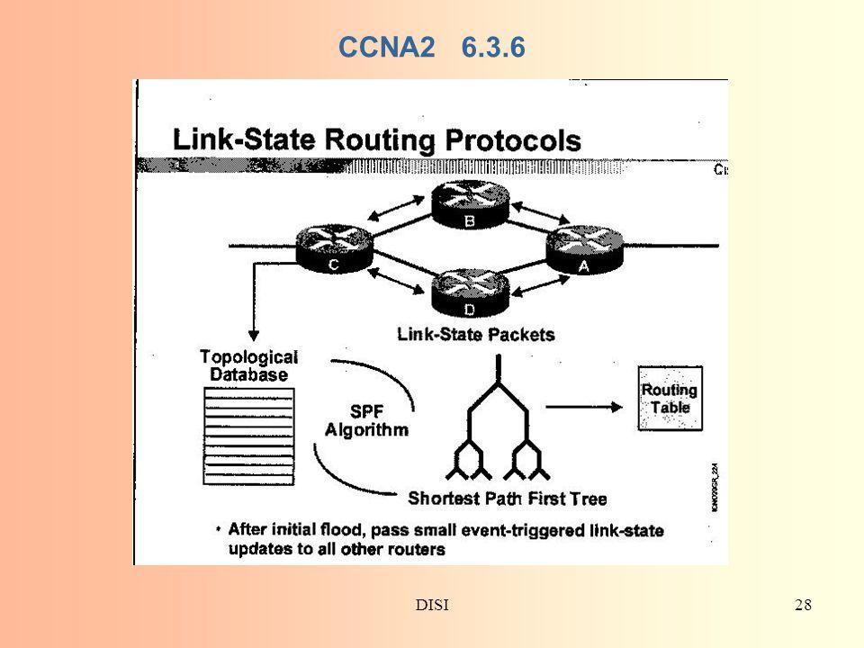 CCNA2 6.3.6 DISI