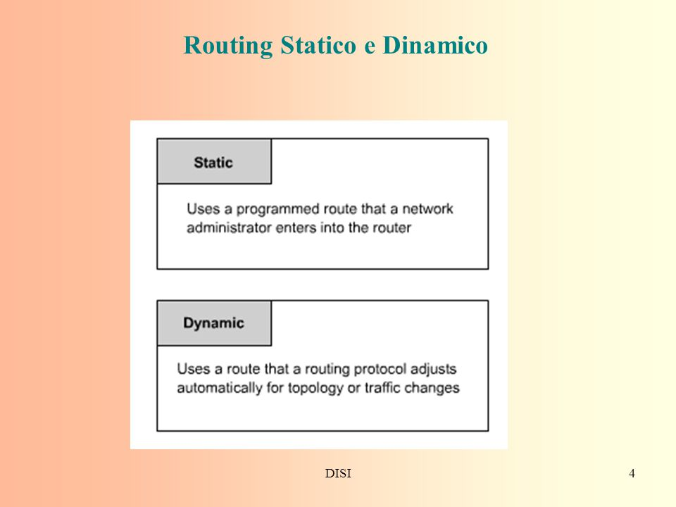 Routing Statico e Dinamico