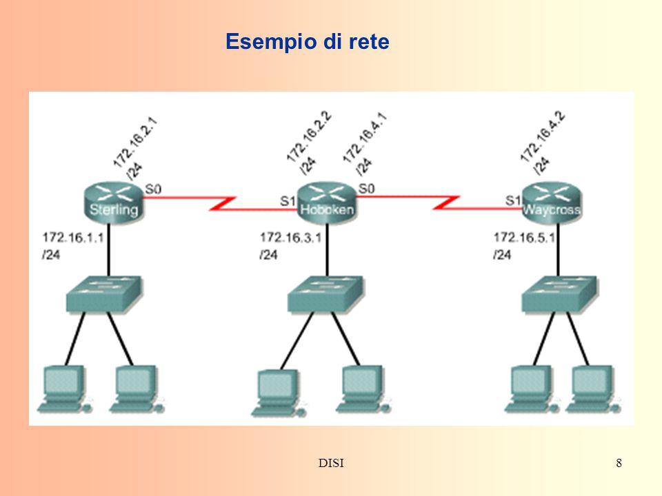 Esempio di rete DISI
