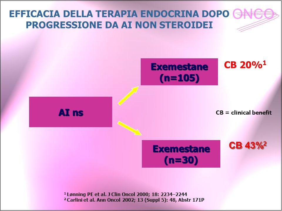 EFFICACIA DELLA TERAPIA ENDOCRINA DOPO PROGRESSIONE DA AI NON STEROIDEI