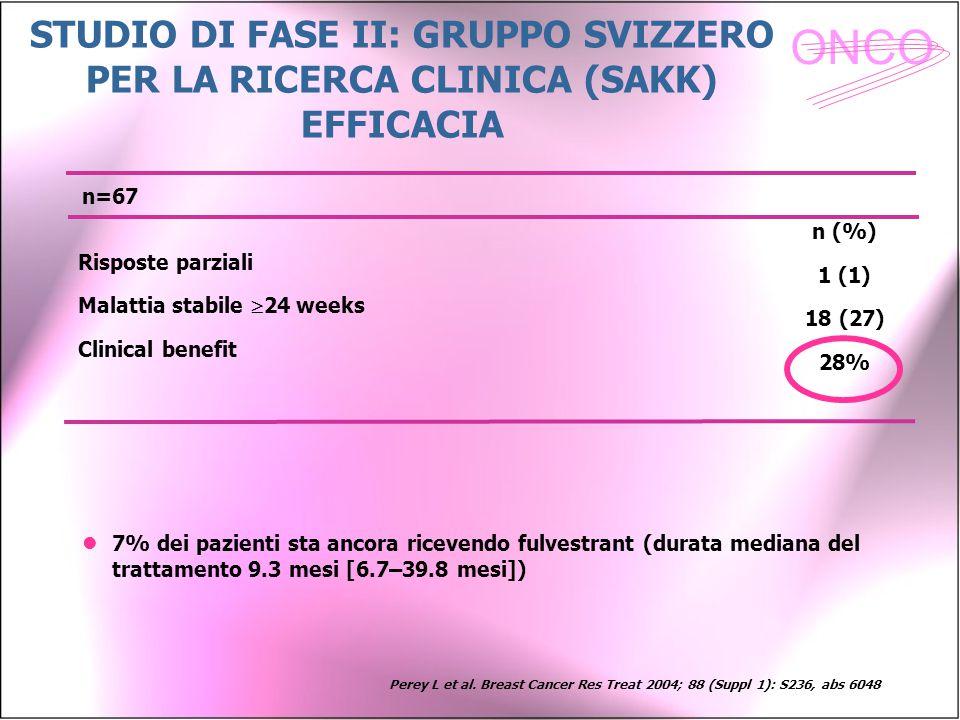 STUDIO DI FASE II: GRUPPO SVIZZERO PER LA RICERCA CLINICA (SAKK) EFFICACIA