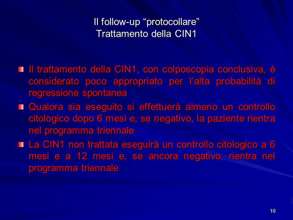 Il follow-up protocollare Trattamento della CIN1