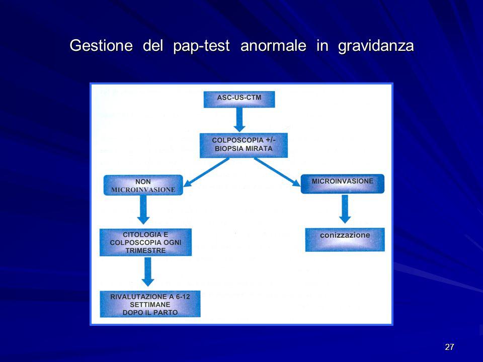 Gestione del pap-test anormale in gravidanza