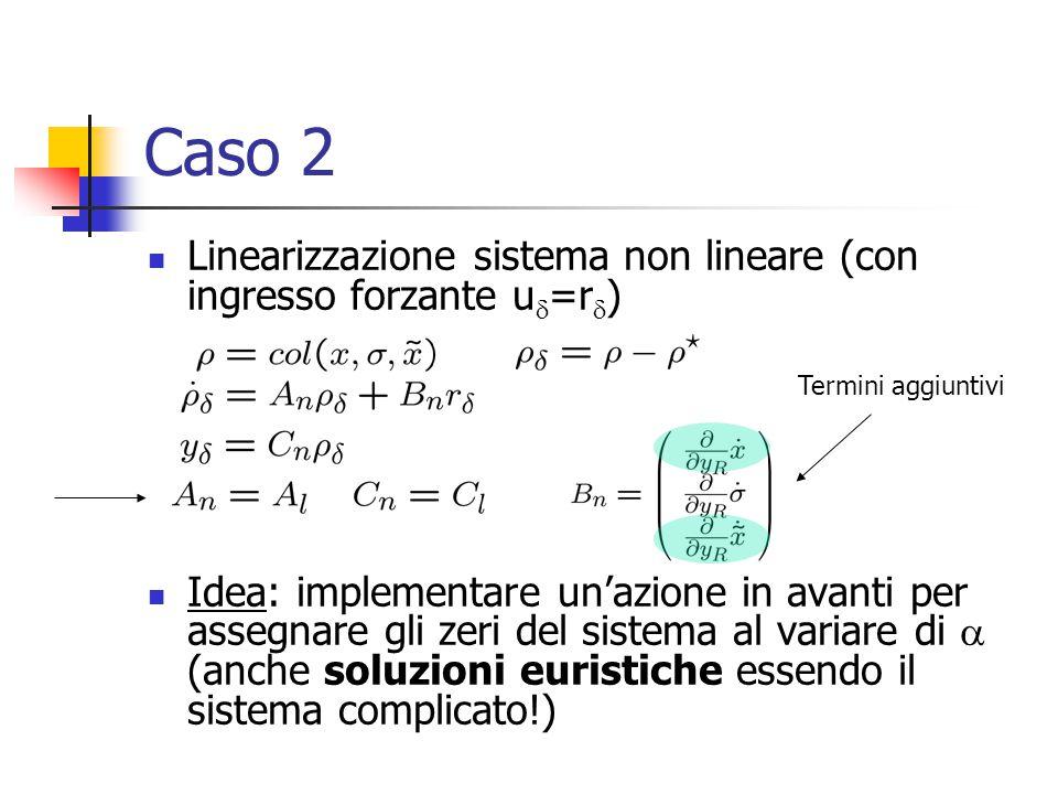 Caso 2 Linearizzazione sistema non lineare (con ingresso forzante u=r)