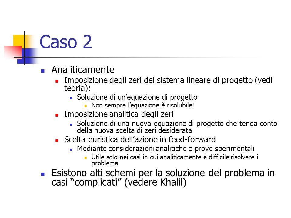 Caso 2 Analiticamente. Imposizione degli zeri del sistema lineare di progetto (vedi teoria): Soluzione di un'equazione di progetto.