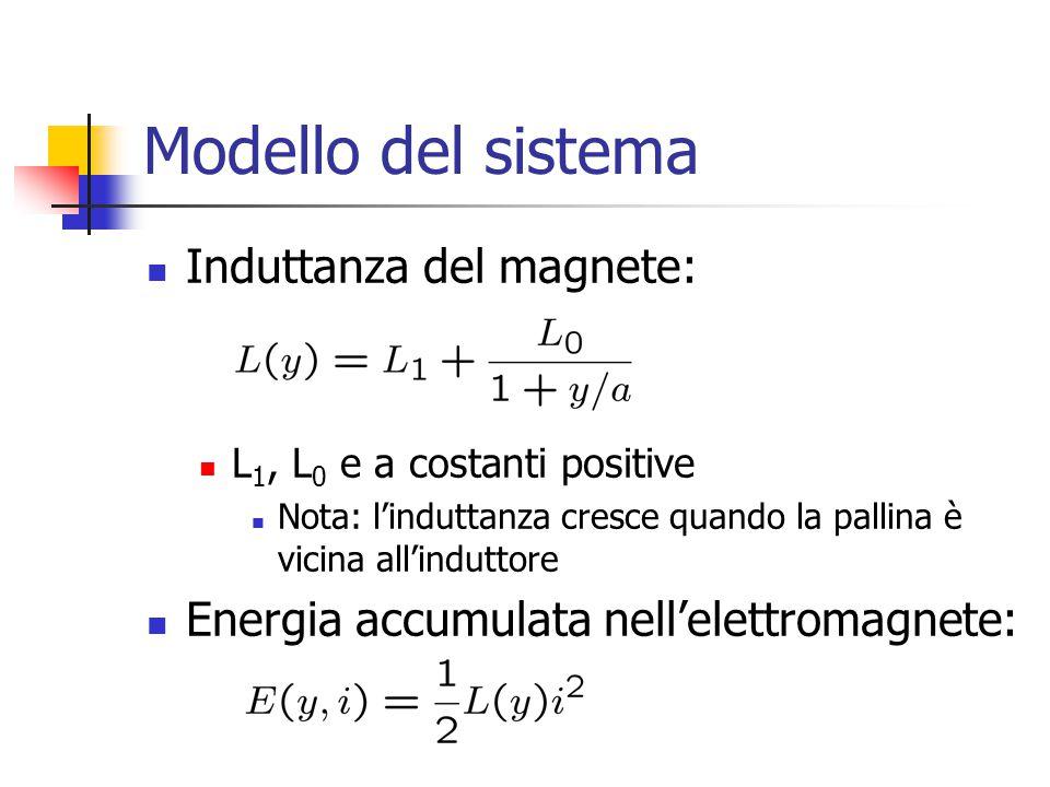 Modello del sistema Induttanza del magnete: