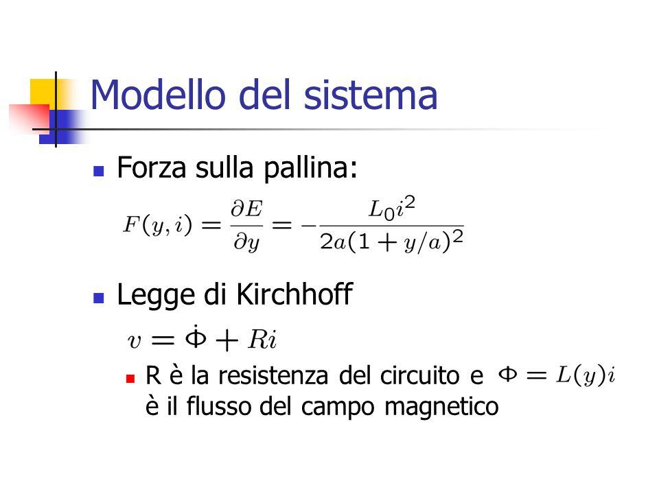 Modello del sistema Forza sulla pallina: Legge di Kirchhoff