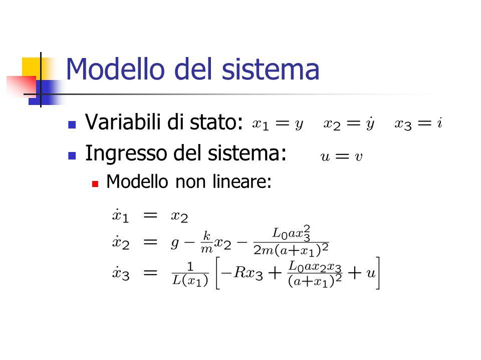 Modello del sistema Variabili di stato: Ingresso del sistema: