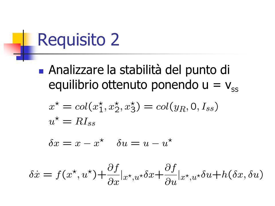 Requisito 2 Analizzare la stabilità del punto di equilibrio ottenuto ponendo u = vss