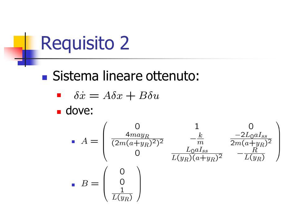 Requisito 2 Sistema lineare ottenuto: dove: