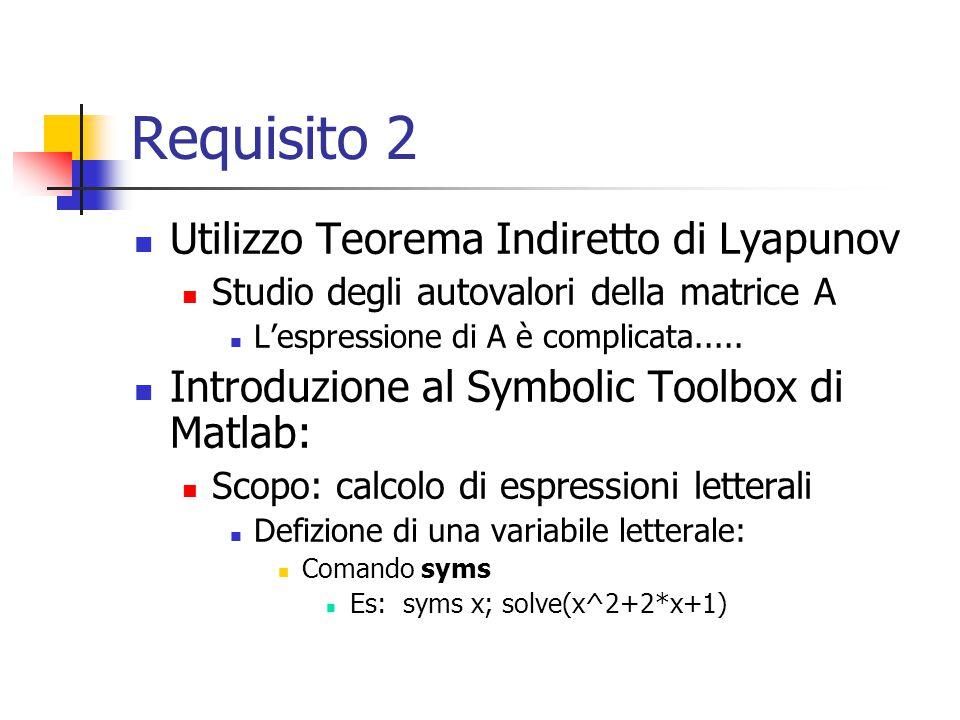 Requisito 2 Utilizzo Teorema Indiretto di Lyapunov
