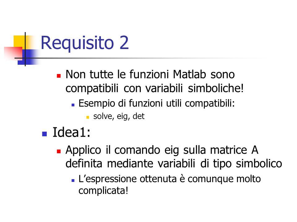 Requisito 2 Non tutte le funzioni Matlab sono compatibili con variabili simboliche! Esempio di funzioni utili compatibili: