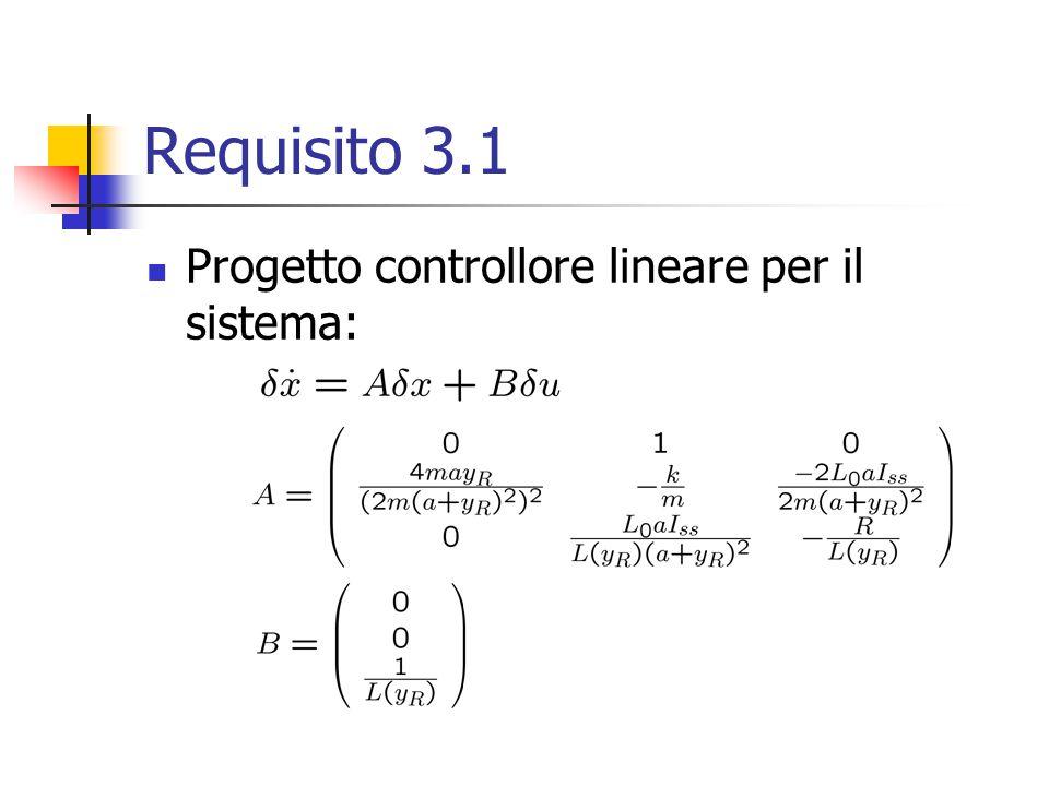 Requisito 3.1 Progetto controllore lineare per il sistema: