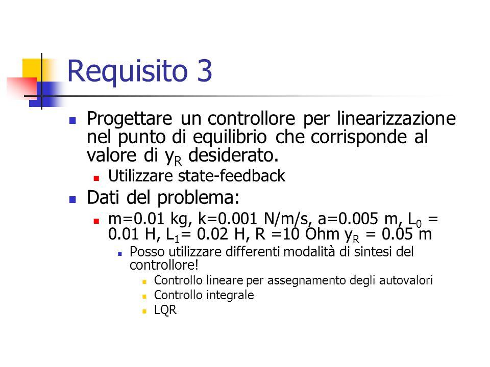 Requisito 3 Progettare un controllore per linearizzazione nel punto di equilibrio che corrisponde al valore di yR desiderato.