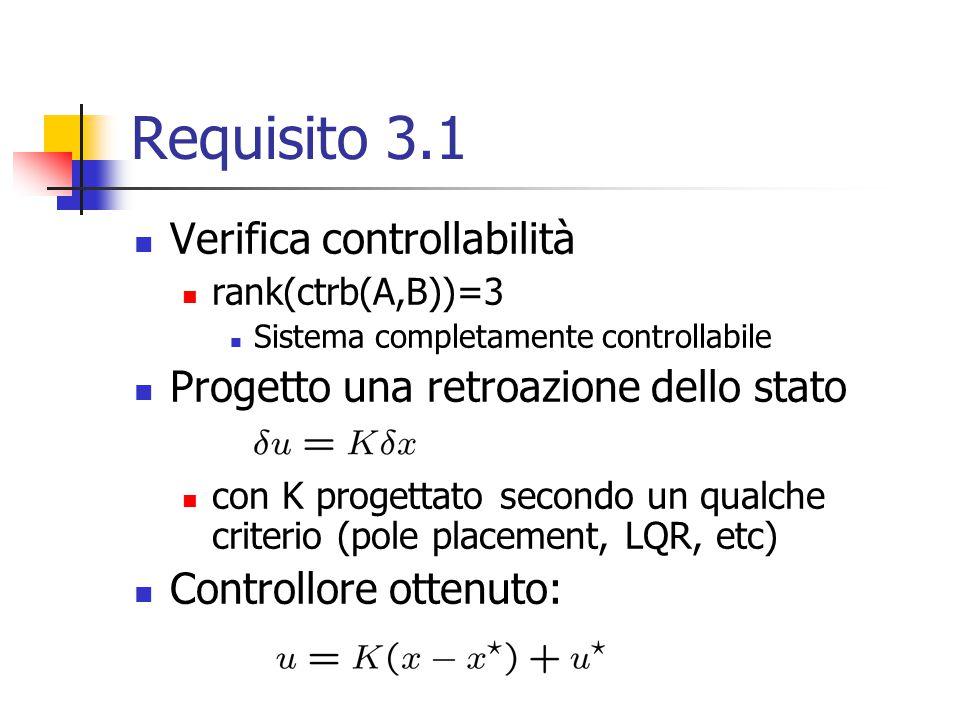 Requisito 3.1 Verifica controllabilità
