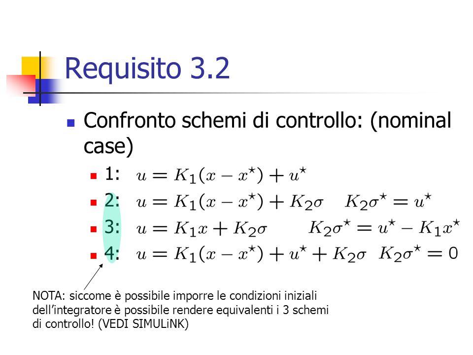 Requisito 3.2 Confronto schemi di controllo: (nominal case) 1: 2: 3: