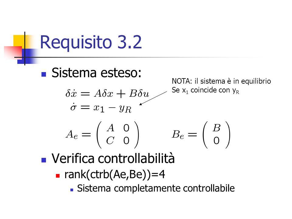 Requisito 3.2 Sistema esteso: Verifica controllabilità